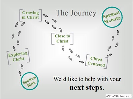 Add Discipleship Journey
